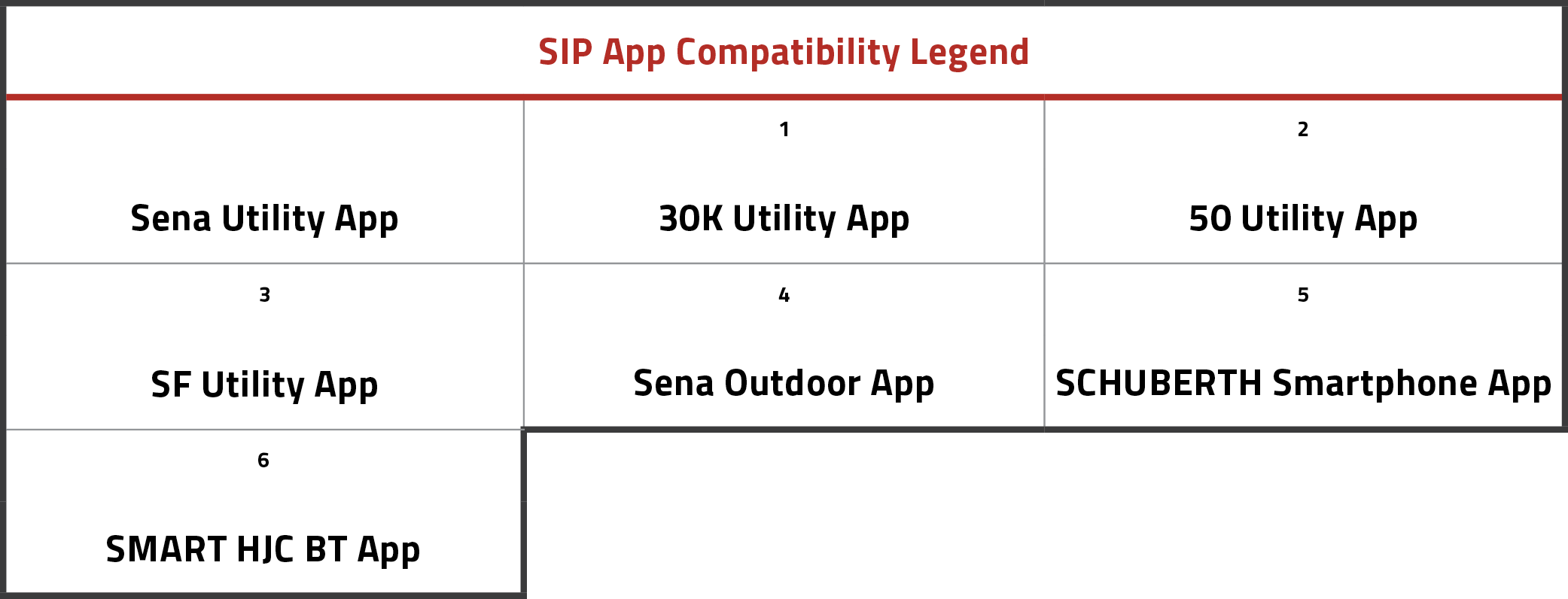 Sena-Smart-Intercom-Pairing-SIP-App-compatible